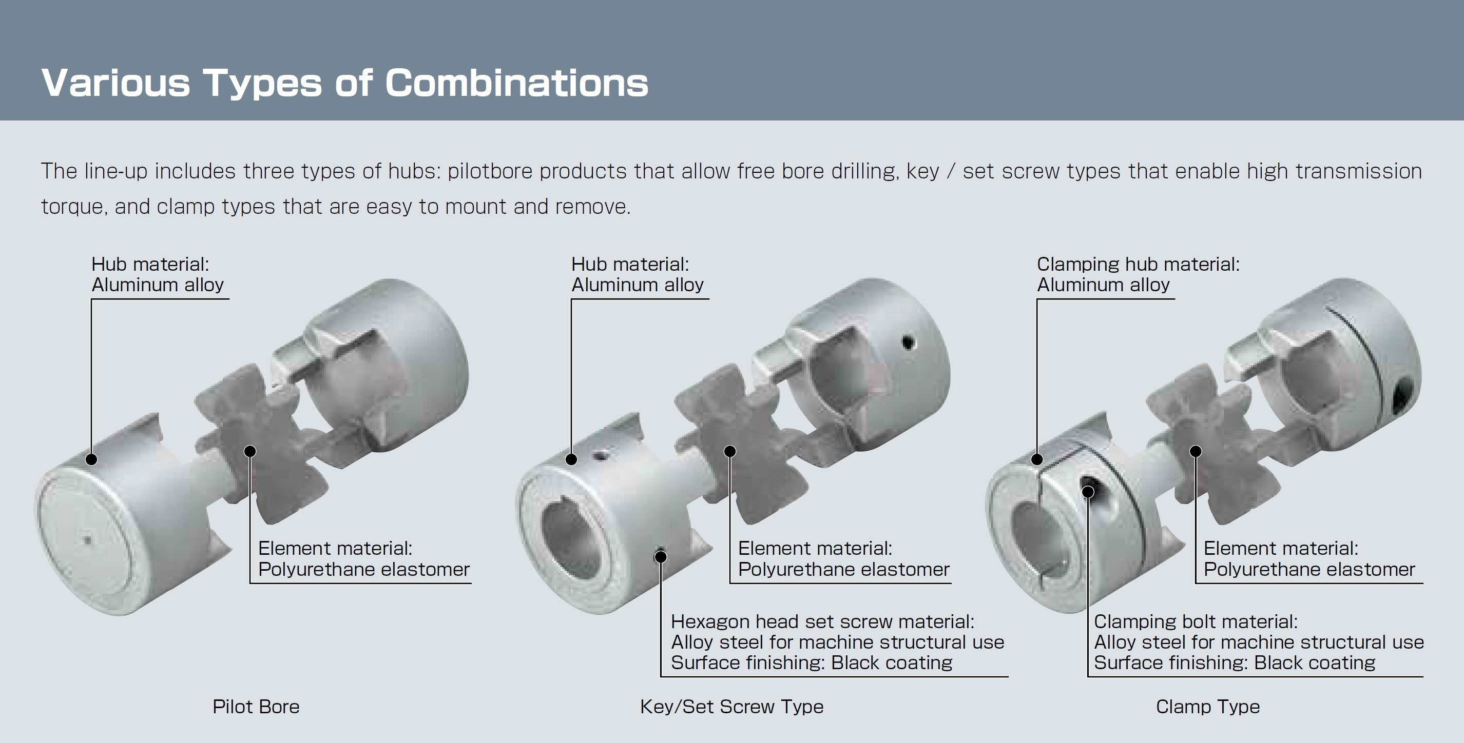 Types of Elastomer Couplings | Types of Jaw & Spider Couplings