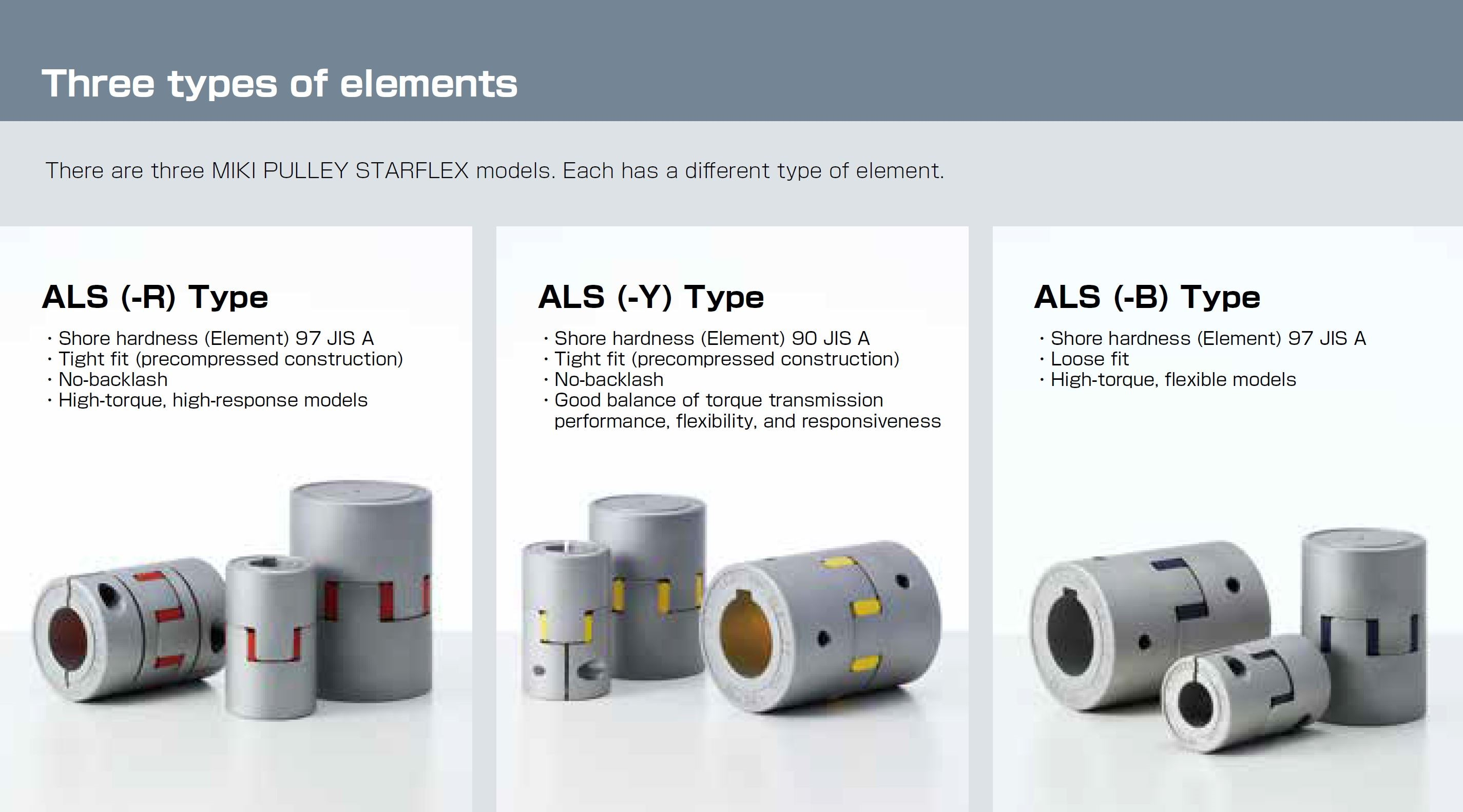 Different Types of Element | Jaw & Spider Couplings | Jaw Couplings | Elastomer Couplings